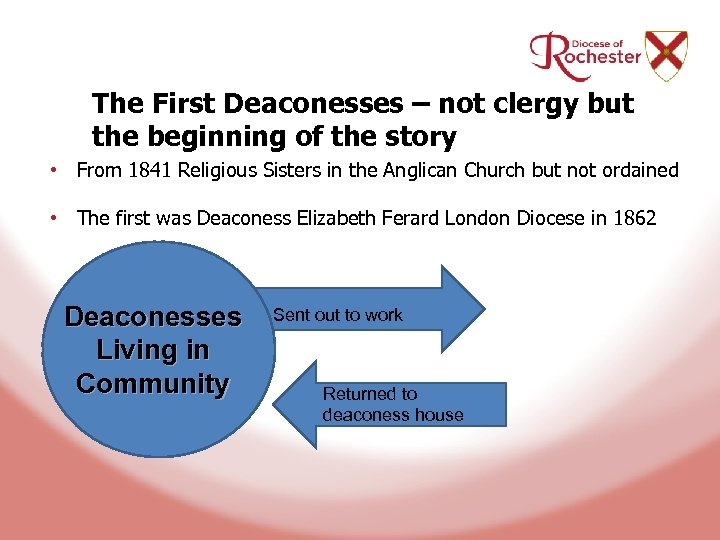 The First Deaconesses – not clergy but the beginning of the story • From