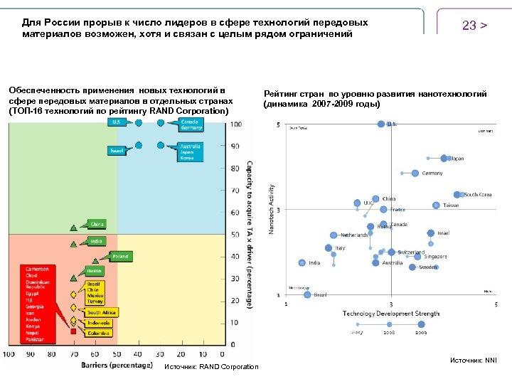 Для России прорыв к число лидеров в сфере технологий передовых материалов возможен, хотя и