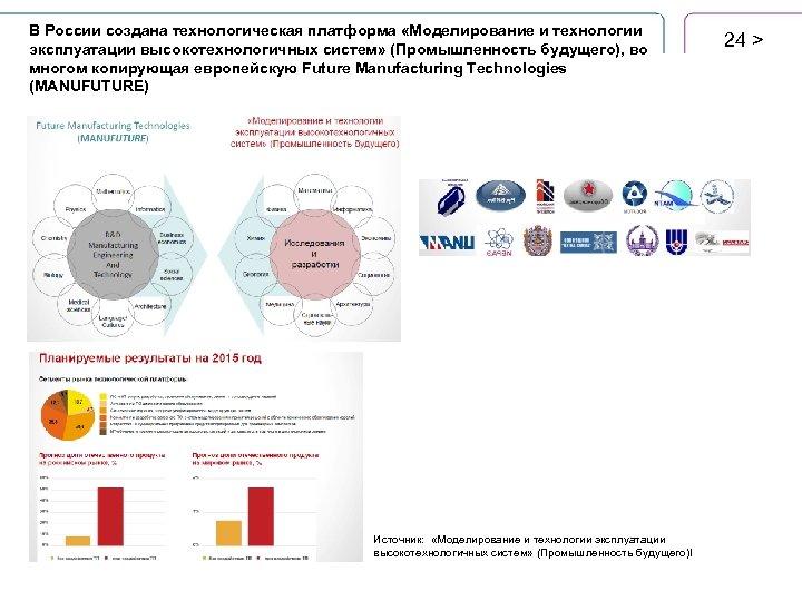 В России создана технологическая платформа «Моделирование и технологии эксплуатации высокотехнологичных систем» (Промышленность будущего), во