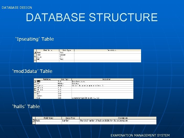 DATABASE DESIGN DATABASE STRUCTURE 'Ipseating' Table 'mod 3 data' Table 'halls' Table EXAMINATION MANAGEMENT