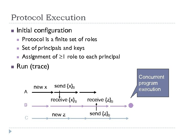 Protocol Execution n Initial configuration n n Protocol is a finite set of roles