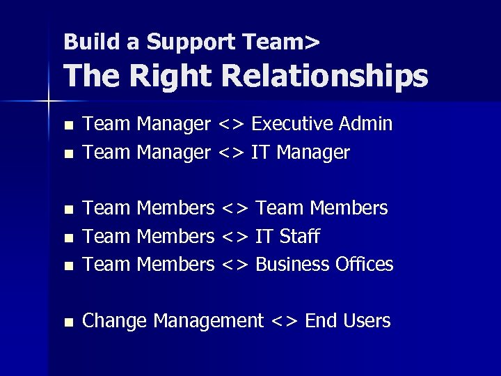 Build a Support Team> The Right Relationships n n Team Manager <> Executive Admin