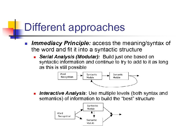 Different approaches n Immediacy Principle: access the meaning/syntax of the word and fit it