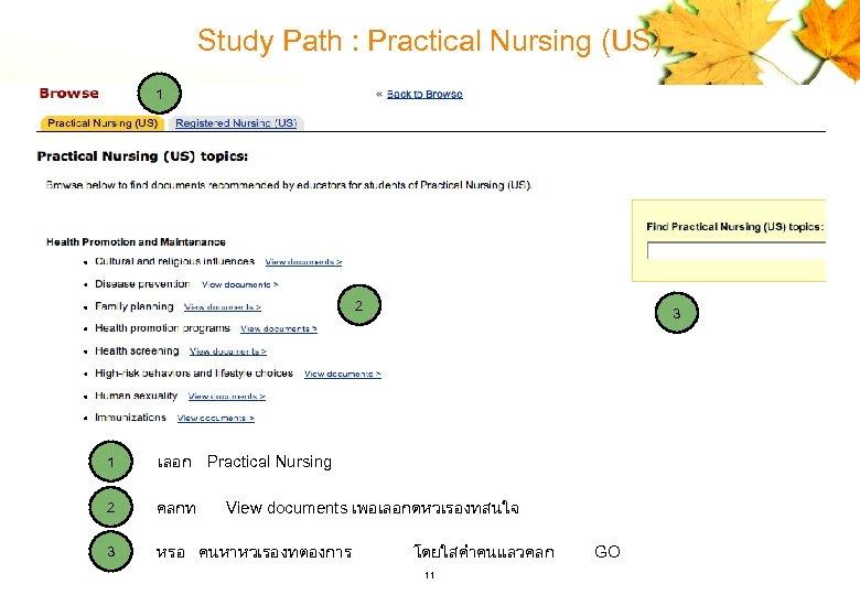Study Path : Practical Nursing (US) 1 2 1 เลอก Practical Nursing 2 คลกท