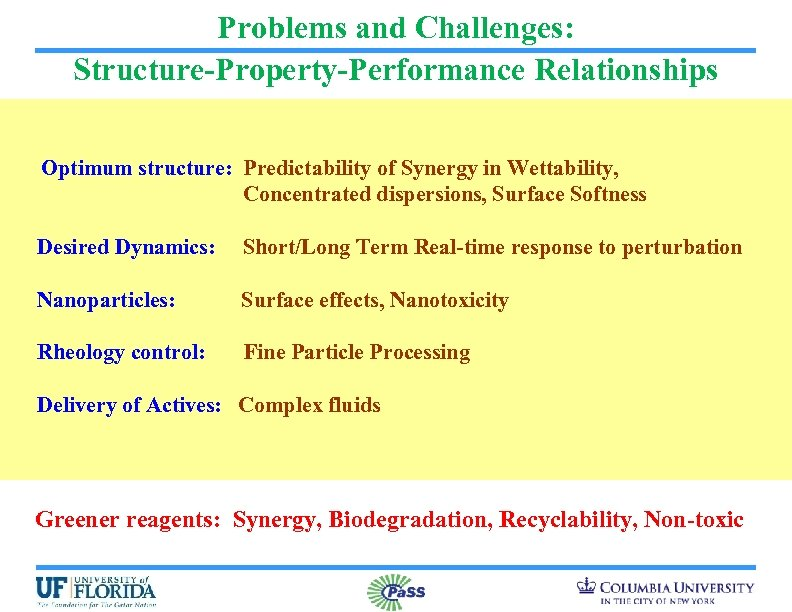Problems and Challenges: Structure-Property-Performance Relationships Optimum structure: Predictability of Synergy in Wettability, Concentrated dispersions,