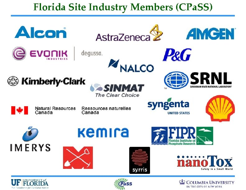 Florida Site Industry Members (CPa. SS)
