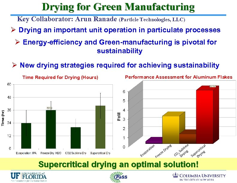 Drying for Green Manufacturing Key Collaborator: Arun Ranade (Particle Technologies, LLC) Ø Drying an
