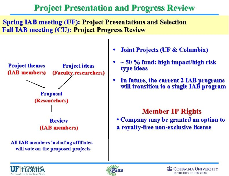 Project Presentation and Progress Review Spring IAB meeting (UF): Project Presentations and Selection Fall