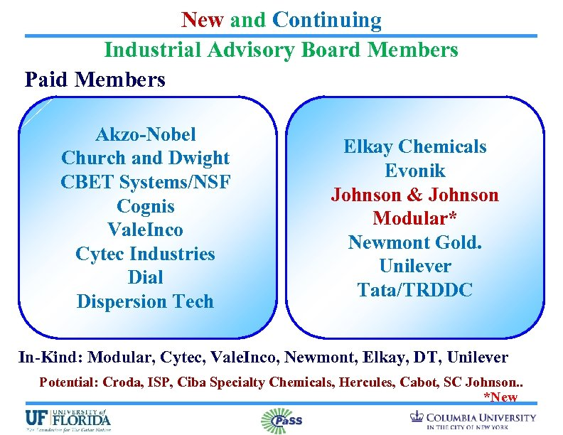 New and Continuing Industrial Advisory Board Members Paid Members Akzo-Nobel Church and Dwight CBET
