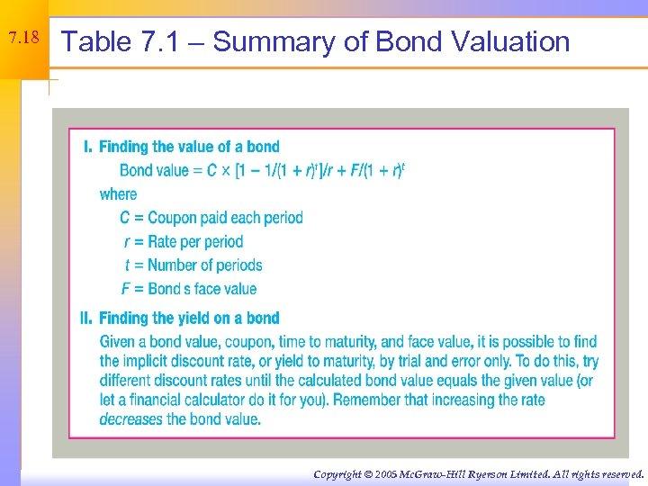 7. 18 Table 7. 1 – Summary of Bond Valuation Copyright © 2005 Mc.