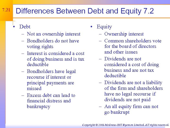 7. 21 Differences Between Debt and Equity 7. 2 • Equity • Debt –
