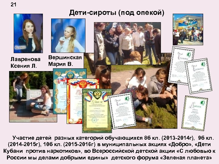 21 Дети-сироты (под опекой) Лавренова Ксения Л. Вершинская Мария В. Участие детей разных категорий