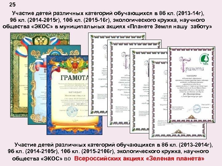 25 Участие детей различных категорий обучающихся в 8 б кл. (2013 -14 г), 9