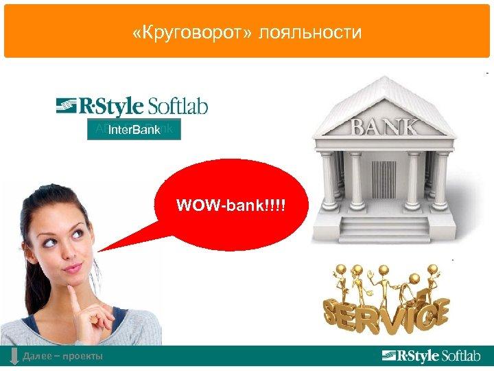 «Круговорот» лояльности RS-Data. House АБС RS-Bank Inter. Bank WOW-bank!!!! Далее – проекты