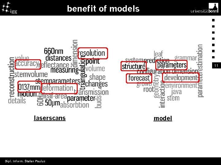 benefit of models 11 . laserscans Dipl. Inform. Stefan Paulus model
