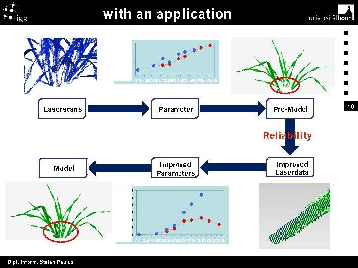 with an application Laserscans Parameter Pre-Model Reliability Model Dipl. Inform. Stefan Paulus Improved Parameters