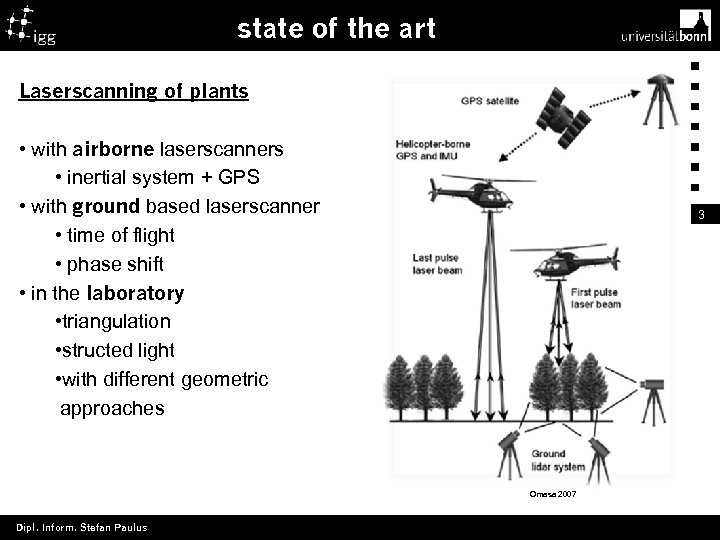 state of the art Laserscanning of plants • with airborne laserscanners • inertial system