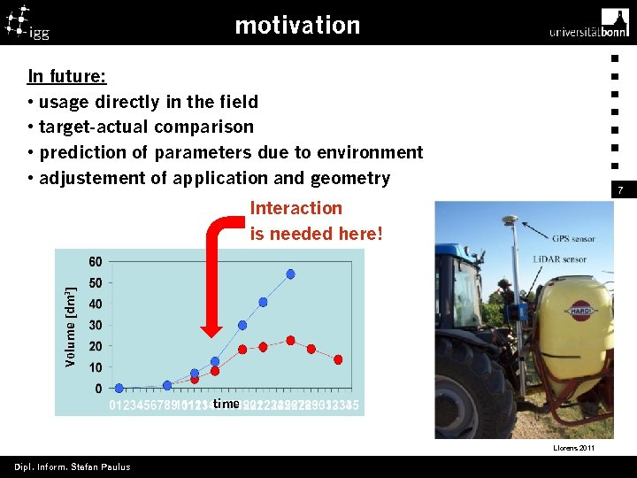 motivation In future: • usage directly in the field • target-actual comparison • prediction