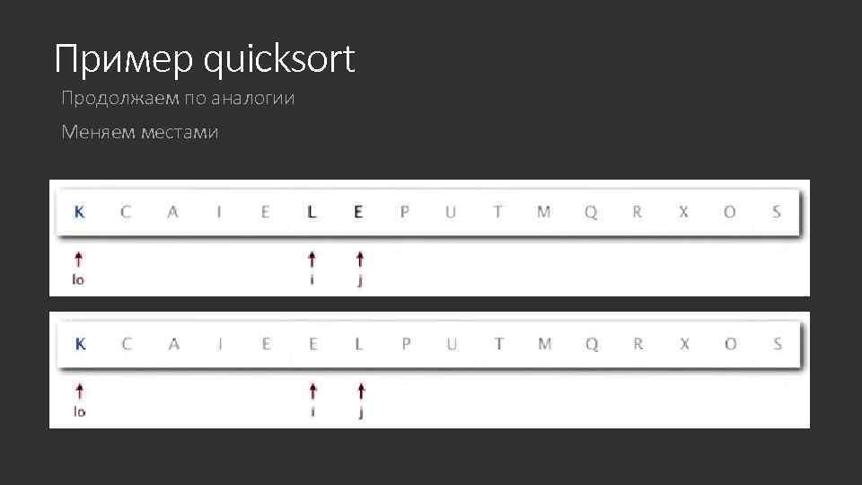 Пример quicksort Продолжаем по аналогии Меняем местами