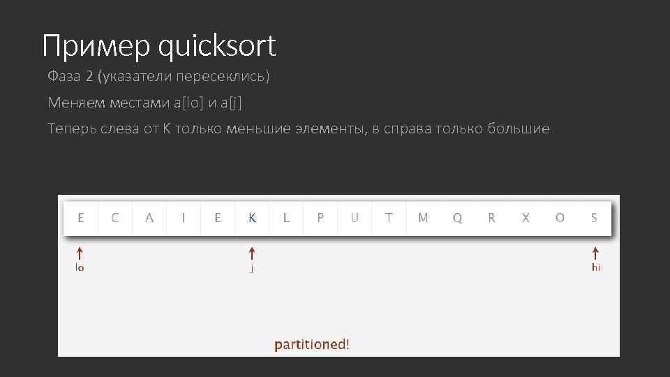 Пример quicksort Фаза 2 (указатели пересеклись) Меняем местами a[lo] и a[j] Теперь слева от