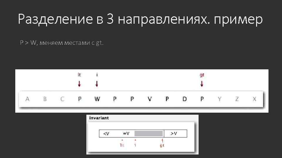 Разделение в 3 направлениях. пример P > W, меняем местами с gt.