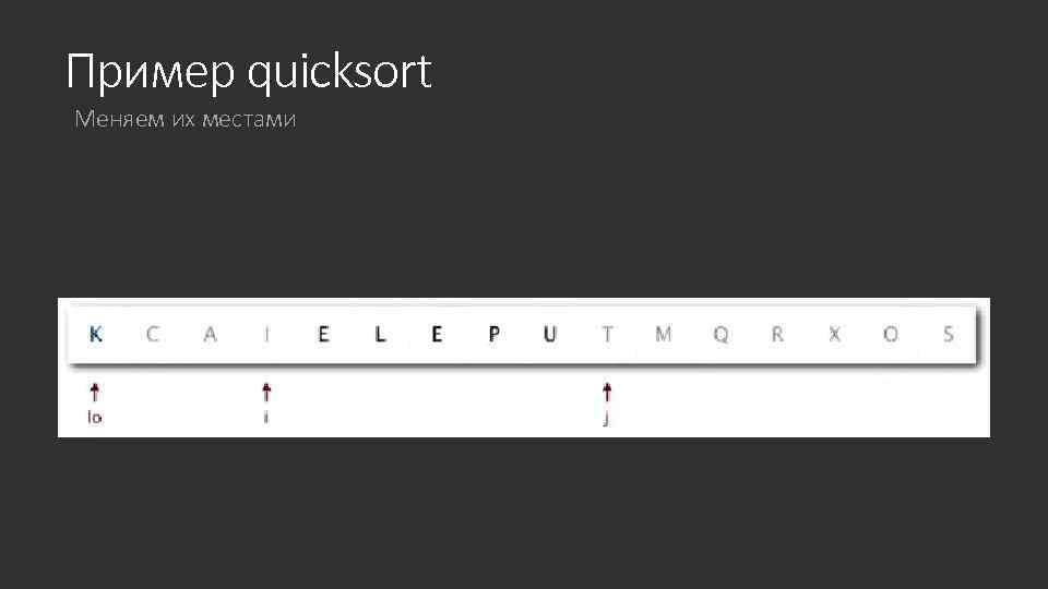Пример quicksort Меняем их местами