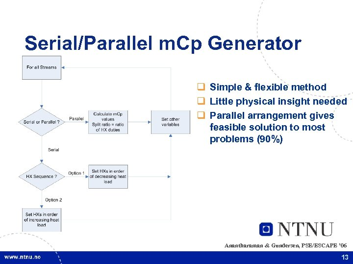 Serial/Parallel m. Cp Generator q Simple & flexible method q Little physical insight needed