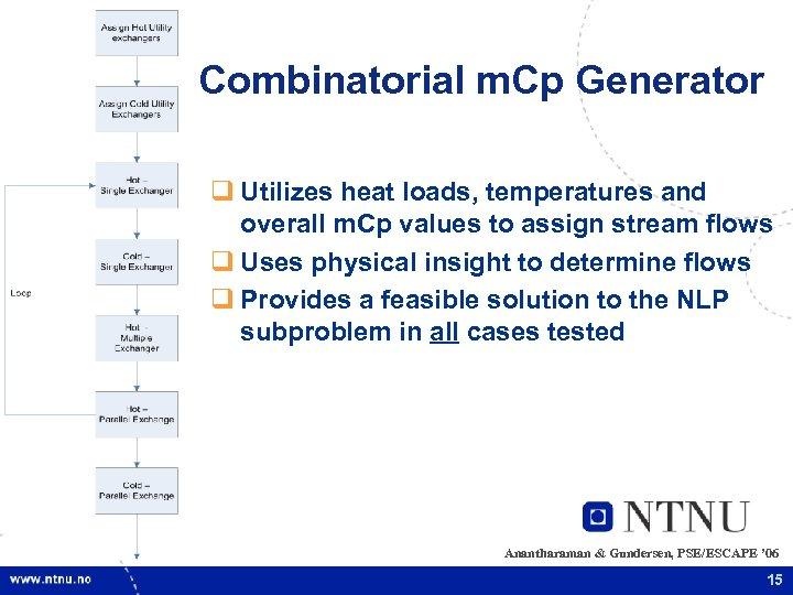 Combinatorial m. Cp Generator q Utilizes heat loads, temperatures and overall m. Cp values