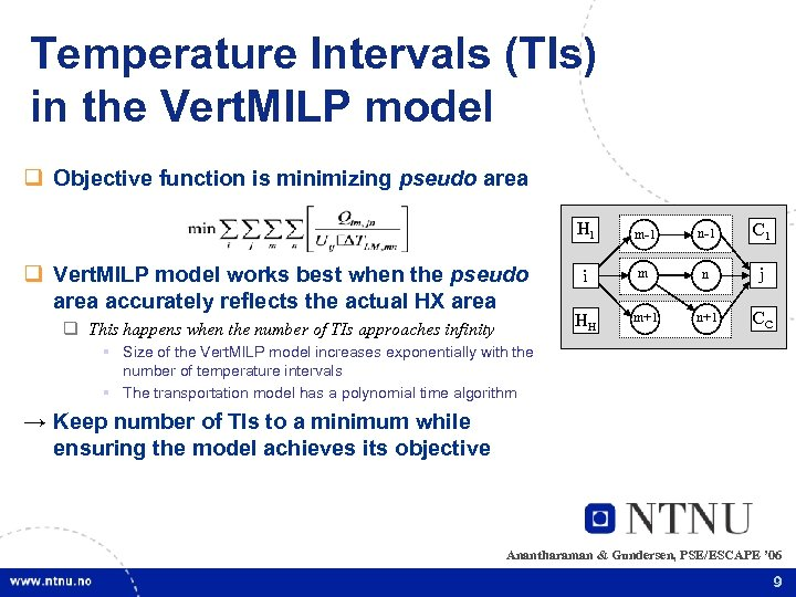 Temperature Intervals (TIs) in the Vert. MILP model q Objective function is minimizing pseudo