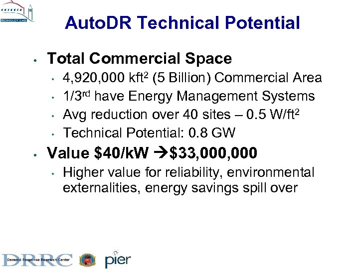 Auto. DR Technical Potential • Total Commercial Space • • • 4, 920, 000
