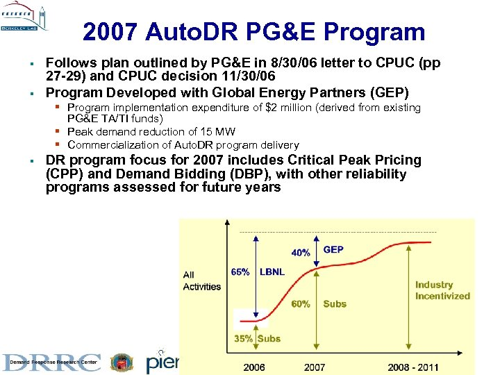 2007 Auto. DR PG&E Program § § Follows plan outlined by PG&E in 8/30/06