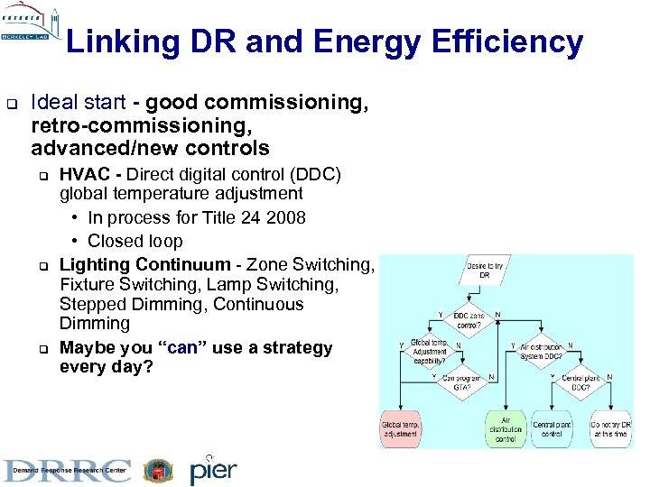 Linking DR and Energy Efficiency q Ideal start - good commissioning, retro-commissioning, advanced/new controls