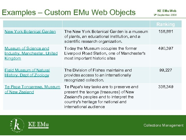 Examples – Custom EMu Web Objects KE EMu Web 9 th September 2008 2