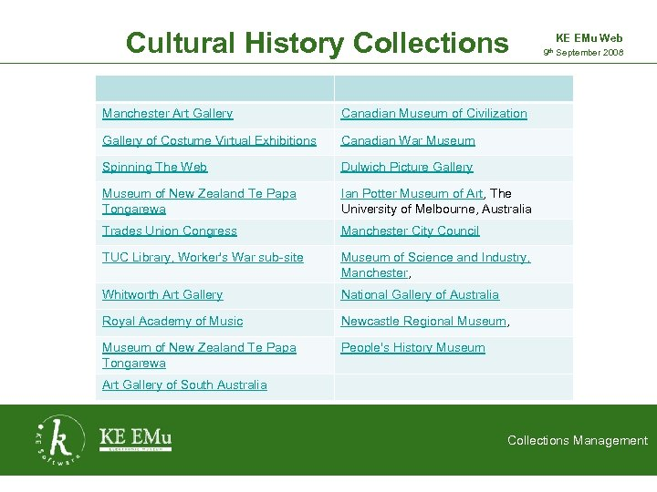 Cultural History Collections Manchester Art Gallery Canadian Museum of Civilization Gallery of Costume Virtual