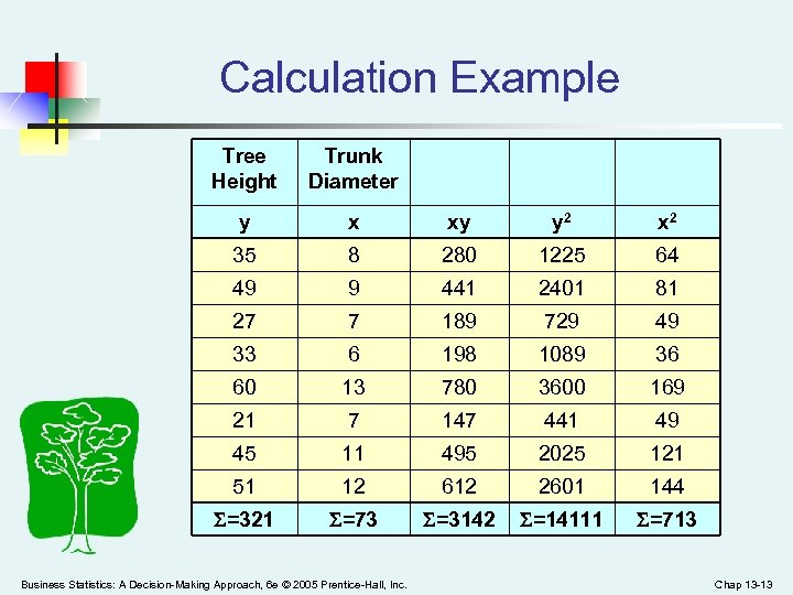 Calculation Example Tree Height Trunk Diameter y x xy y 2 x 2 35