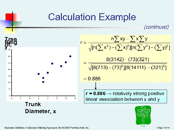 Calculation Example (continued) Tree Heig ht, y Trunk Diameter, x r = 0. 886