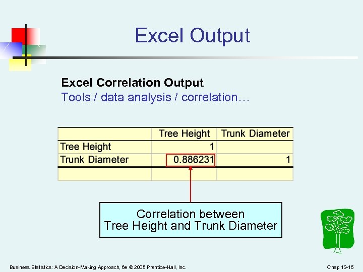 Excel Output Excel Correlation Output Tools / data analysis / correlation… Correlation between Tree