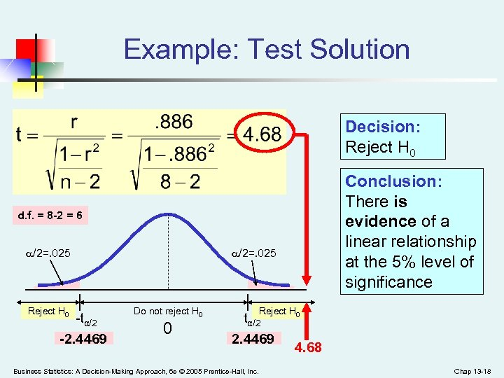 Example: Test Solution Decision: Reject H 0 Conclusion: There is evidence of a linear