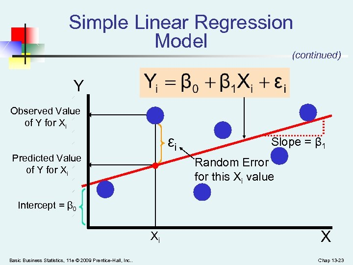 Simple Linear Regression Model (continued) Y Observed Value of Y for Xi εi Predicted