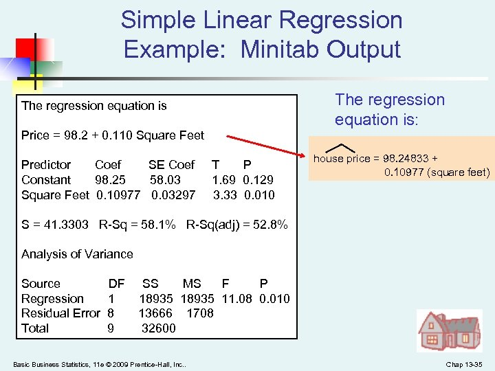 Simple Linear Regression Example: Minitab Output The regression equation is Price = 98. 2