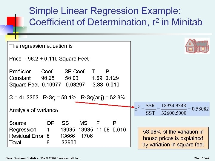 Simple Linear Regression Example: Coefficient of Determination, r 2 in Minitab The regression equation