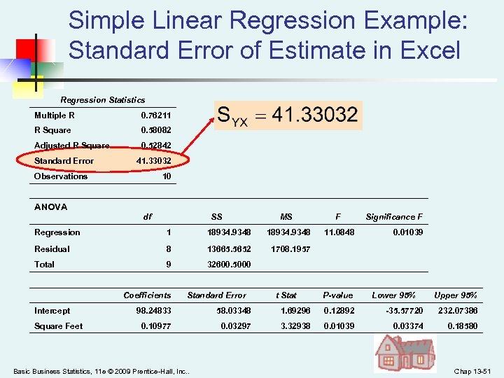 Simple Linear Regression Example: Standard Error of Estimate in Excel Regression Statistics Multiple R