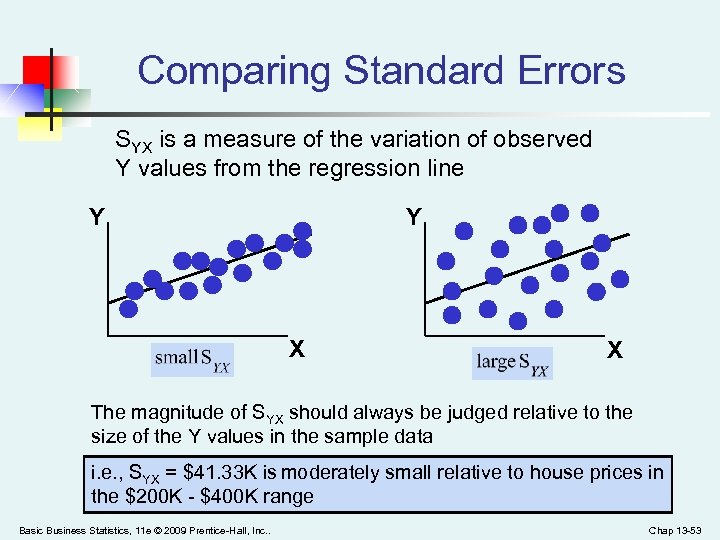 Comparing Standard Errors SYX is a measure of the variation of observed Y values