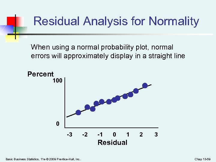 Residual Analysis for Normality When using a normal probability plot, normal errors will approximately