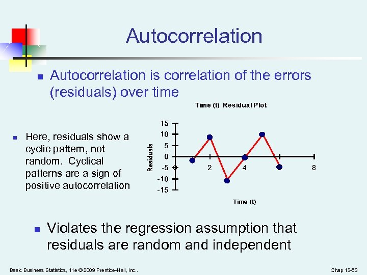 Autocorrelation n n Autocorrelation is correlation of the errors (residuals) over time Here, residuals