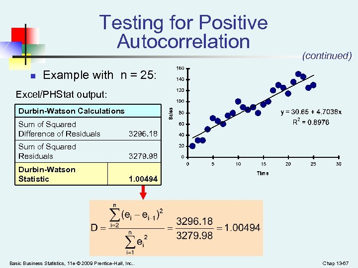 Testing for Positive Autocorrelation n (continued) Example with n = 25: Excel/PHStat output: Durbin-Watson