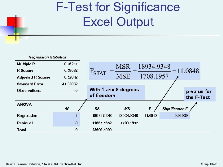 F-Test for Significance Excel Output Regression Statistics Multiple R 0. 76211 R Square 0.