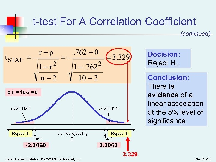 t-test For A Correlation Coefficient (continued) Decision: Reject H 0 Conclusion: There is evidence