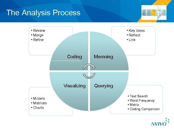 The Analysis Process • Review • Merge • Refine • Key ideas • Reflect