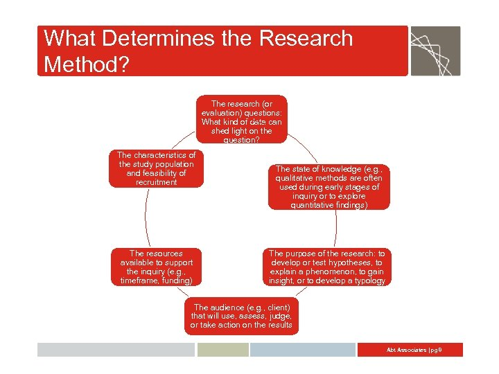 What Determines the Research Method? The research (or evaluation) questions: What kind of data